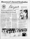 1966 Graduation Edition of L'Azur